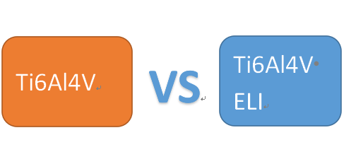 Why is used Ti-6Al-4V ELI (grade 23) instead of Ti-6Al-4V (grade 5) on medical implants?